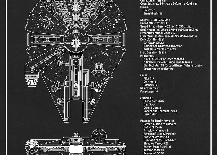 Diagram Illustration For The Millennium Falcon From Star Wars With