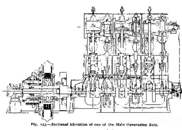 Steam Engine Diagram Titanic 1911 Greeting Card For Sale By