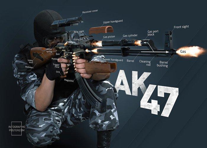 Ak-47 Greeting Card featuring the digital art Ak-47 Infographic by Anton Egorov
