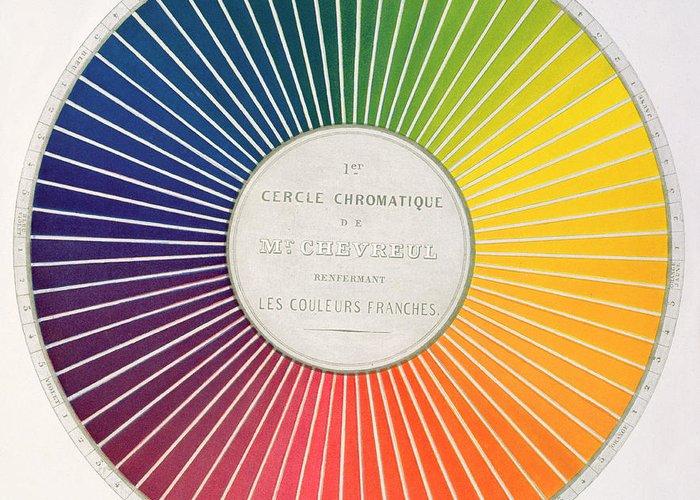 Spectrum Drawings Greeting Cards