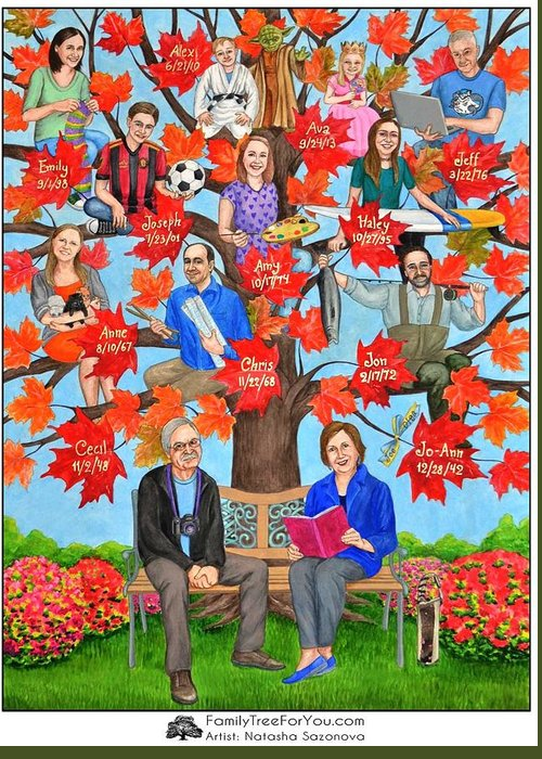 70th Birthday Gift Mom Greeting Card Featuring The Painting Family Tree Art As