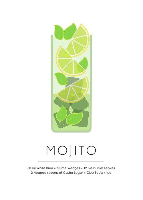 Mojito Mixed Media Greeting Cards