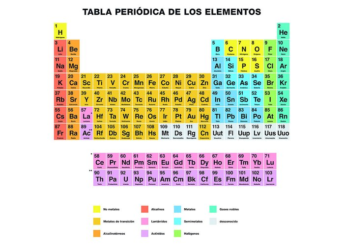 Periodic table of the elements spanish labeling greeting card for periodic table greeting card featuring the digital art periodic table of the elements spanish labeling by m4hsunfo