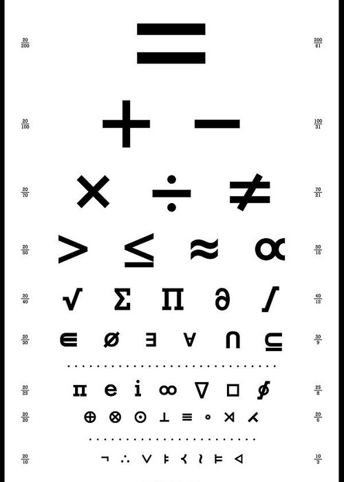 Mathematical Symbols Art Fine Art America