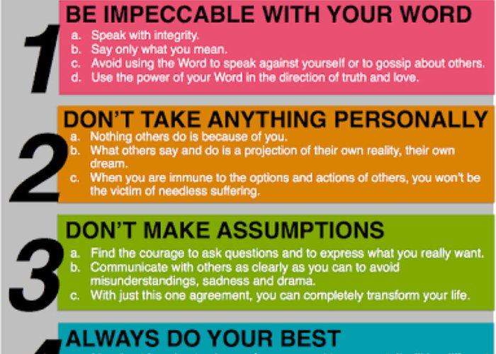 photograph about The Four Agreements Printable named The 4 Agreements Greeting Card