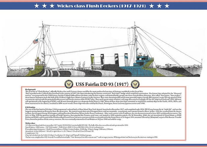 Destroyer Greeting Card featuring the painting USS Fairfax DD 93 by The Collectioner