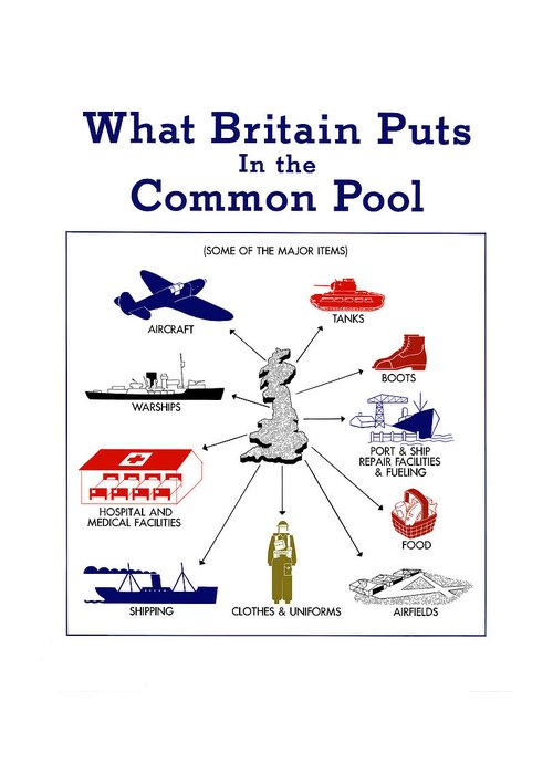 Wwii Greeting Card featuring the mixed media What Britain Puts In The Common Pool by War Is Hell Store