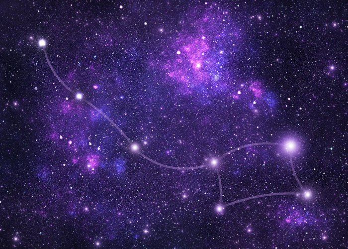 Dust Greeting Card featuring the photograph Constellations. Ursa Minor Umi by Sololos