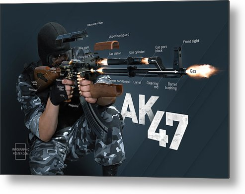 Ak-47 Metal Print featuring the digital art Ak-47 Infographic by Anton Egorov