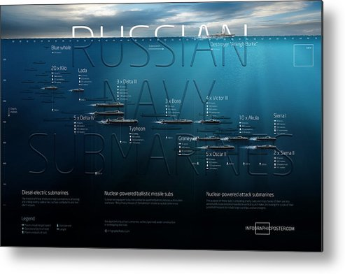 Submarine Metal Print featuring the digital art Russian Navy Submarines Infographic by Anton Egorov