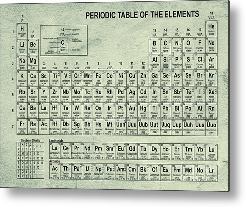 The periodic table of the elements vintage green metal print by olga the periodic table of the elements metal print featuring the digital art the periodic table of urtaz Gallery