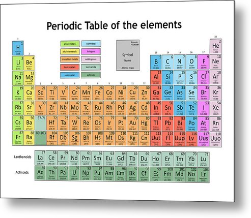 Periodic Table Of The Elements 5 Metal Print