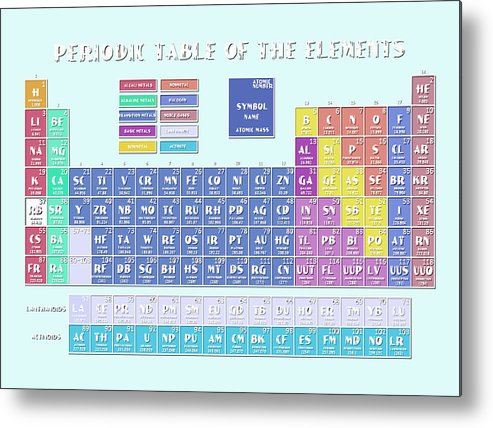 Periodic table of the elements 9 metal print by bekim art periodic table of elements metal print featuring the digital art periodic table of the elements 9 urtaz Choice Image