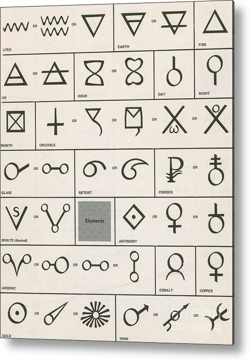 Alchemy Symbols Metal Print By Science Source