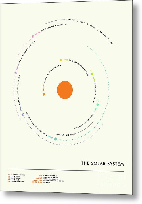 The Solar System Metal Print featuring the digital art The Solar System - Minimal 2 by Jazzberry Blue