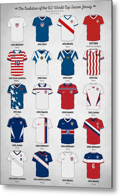 4720d5e7bd1 The Evolution Of The Us World Cup Soccer Jersey Metal Print by Zapista
