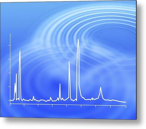 Analysis Metal Print featuring the photograph Chromatogram, 2d View by Pasieka