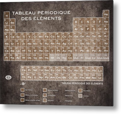 Tableau periodiques periodic table of the elements vintage chart periodic table of the elements vintage chart on worn stained distressed canvas metal print featuring the wall view 001 urtaz Images