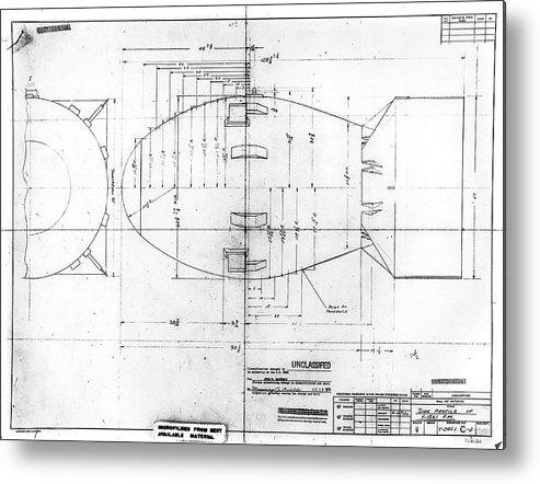 fat blueprint)