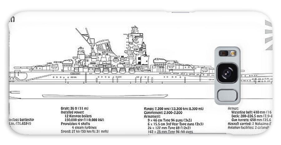 Yamato Ship Plans Galaxy S8 Case