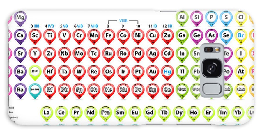 Actinides Galaxy S8 Case featuring the digital art Detailed Periodic Table Of Elements by Fazakas Mihaly