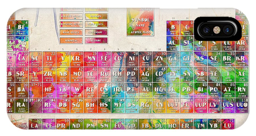 Periodic Table Of Elements IPhone X Case featuring the painting Periodic Table Of The Elements 10 by Bekim M