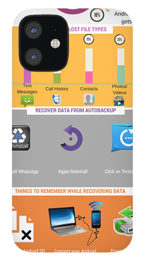 Android Data Recovery IPhone 12 Case featuring the digital art How To Recover Android Whatsapp Lost Data by Edwards Paul