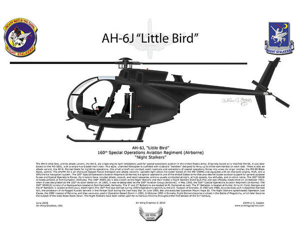 Helicopter Poster featuring the digital art Ah-6j Little Bird by Arthur Eggers