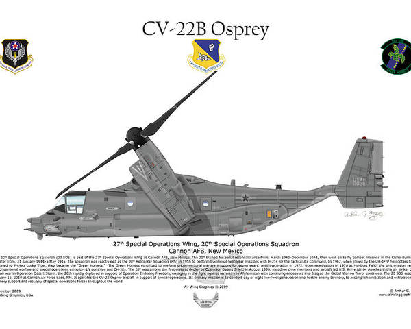 Bell Poster featuring the digital art Cv-22b Osprey 20th Sos by Arthur Eggers