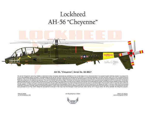 Lockheed Poster featuring the digital art Lockheed Ah-56 Cheyenne by Arthur Eggers