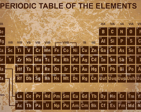 Periodic Table Of The Elements 4 Poster By Paulette B Wright