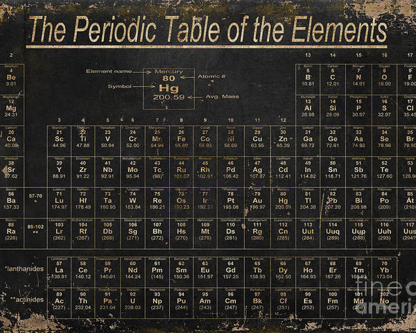 Periodic Table Of The Elements Poster featuring the painting Periodic Table Of The Elements by Grace Pullen