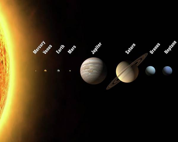 Solar System S Planets Poster By Science Photo Library