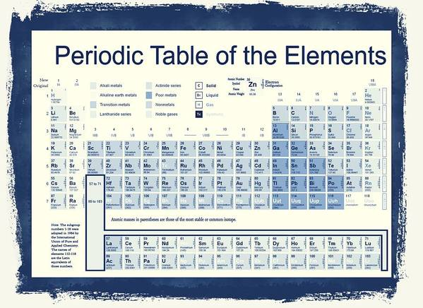 Vintage Periodic Table Of The Elements Poster Featuring The Digital Art Vintage  Periodic Table Of The