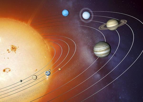 Solar System Poster featuring the photograph Solar System Orbits, Artwork by Detlev Van Ravenswaay