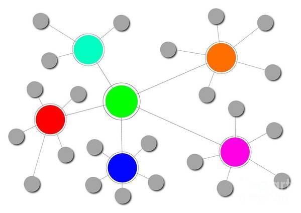 Network Poster featuring the digital art Network by Henrik Lehnerer