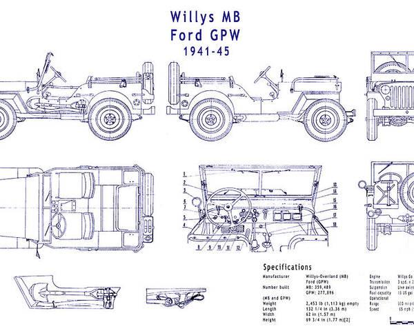 willys jeep blueprint poster by jon neidert. Black Bedroom Furniture Sets. Home Design Ideas