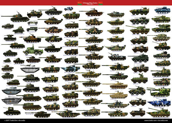 Poster featuring the digital art Chinese Pla Tanks by The Collectioner