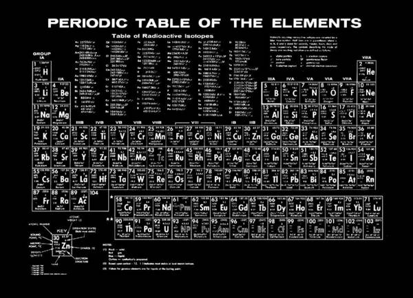 Periodic Poster featuring the photograph Periodic Table Of Elements In Black by Bill Cannon