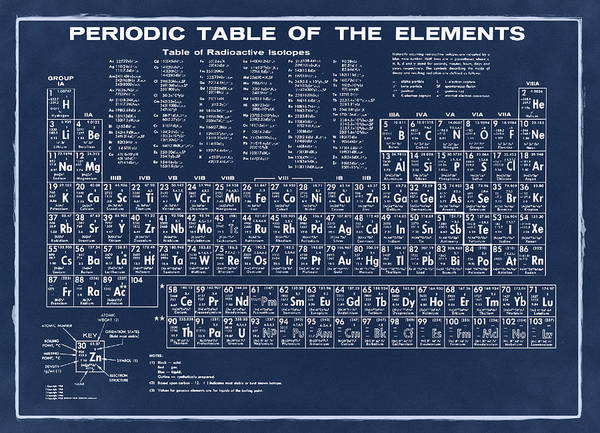 Periodic Poster featuring the photograph Periodic Table Of Elements In Blue by Bill Cannon
