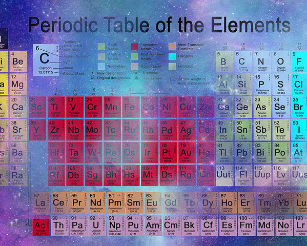 Stardust periodic table no2 poster by carol and mike werner periodic table of the elements poster featuring the digital art stardust periodic table no2 urtaz Image collections