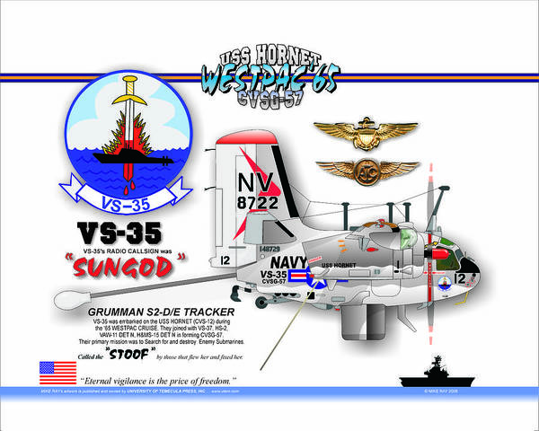 Aviation Poster featuring the digital art Stoof Caricature A by Mike Ray
