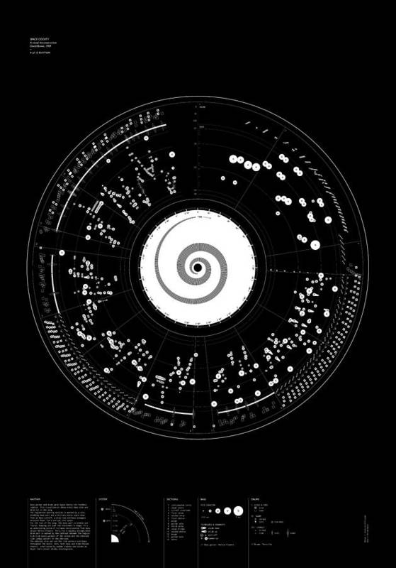 4 Rhythm by Oddityviz Space Oddity