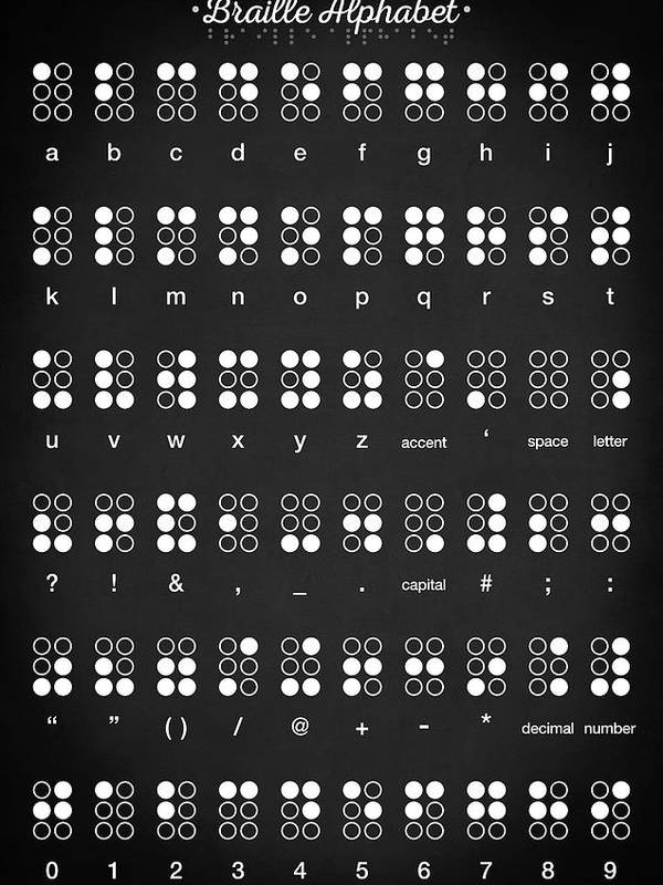 Braille Alphabet by Zapista OU