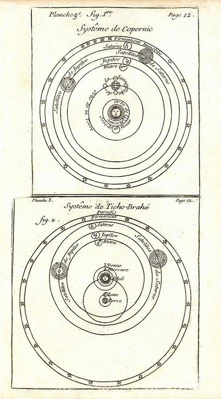 Copernican System Poster featuring the photograph Cosmologies Of Copernicus And Tycho by Detlev Van Ravenswaay