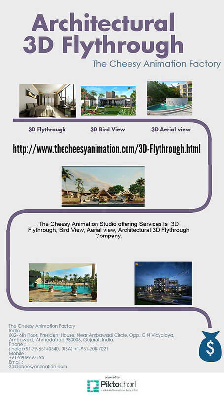 3d Flythrough Poster featuring the photograph Architectural 3d Flythrough by Louie Beckham