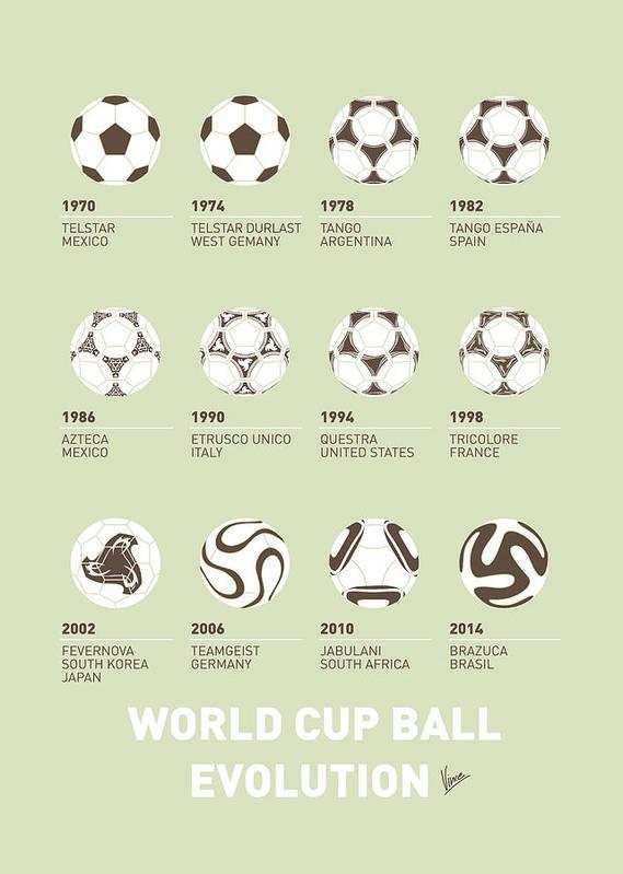 Minimal Poster featuring the digital art My Evolution Soccer Ball Minimal Poster by Chungkong Art