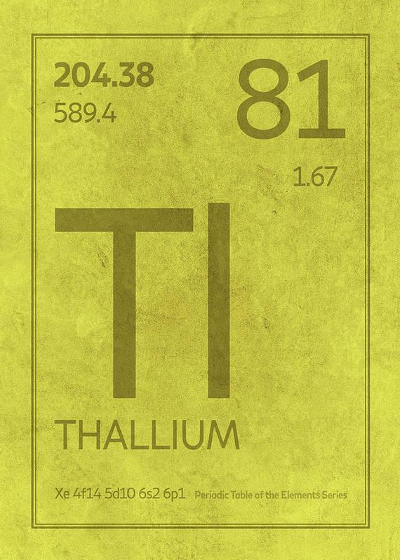 Thallium Posters Fine Art America