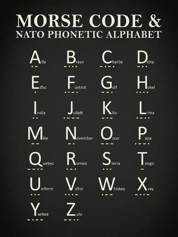 Nato Phonetic Alphabet Posters Fine Art America