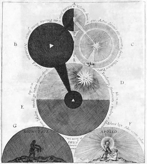 Creation Poster featuring the photograph Fludd's Account Of Creation by Middle Temple Library